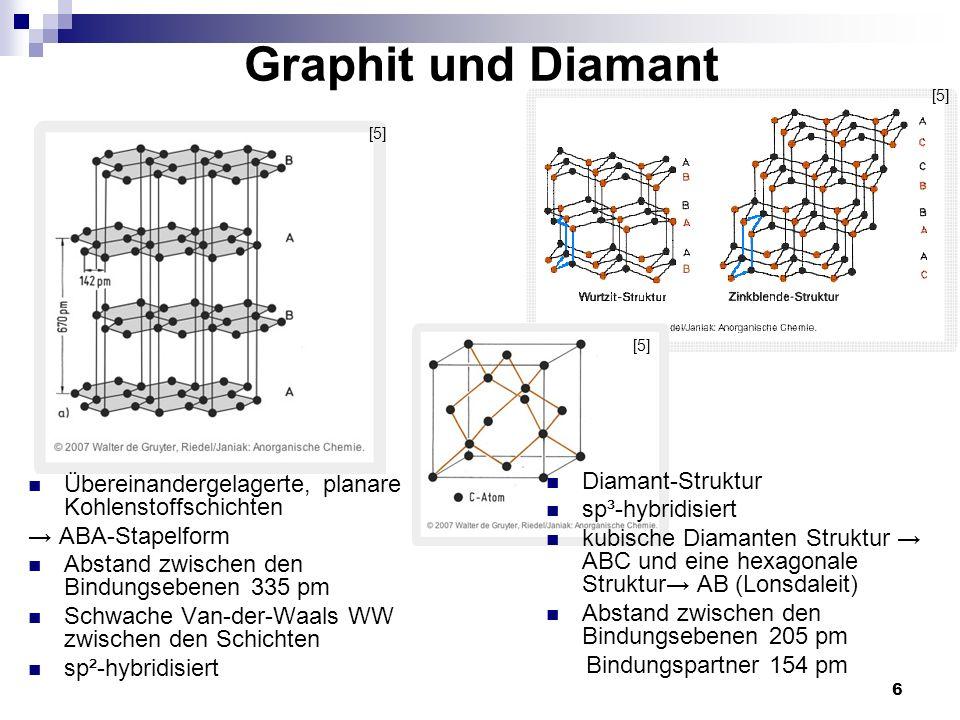 6 Graphit und Diamant Übereinandergelagerte, planare Kohlenstoffschichten ABA-Stapelform Abstand zwischen den Bindungsebenen 335 pm Schwache Van-der-W