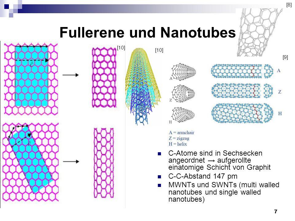 7 Fullerene und Nanotubes Geschlossene Käfig Form aus regelmäßigen Fünf- und Sechsecken C-C-Abstand 141 pm Hohe Stabilität durch Aromatizität (delokal