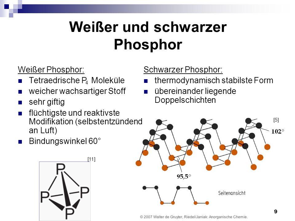 10 Violetter Phosphor: Phosphoratome ordnen sich in fünfeckigen Röhren an, diese bilden gitterartige Vernetzungen (Röhrenstruktur) Faserige Form des roten P: reaktionsträger als weißer P mit Kristallstruktur des Hittorfschen P eng verwandt Röhren mit pentagonalem Querschnitt reguläre Abfolge von drei unterschiedlichen Baueinheiten parallele Anordnung der Phosphorröhren Violetter und roter Phosphor [13] [14] [13]