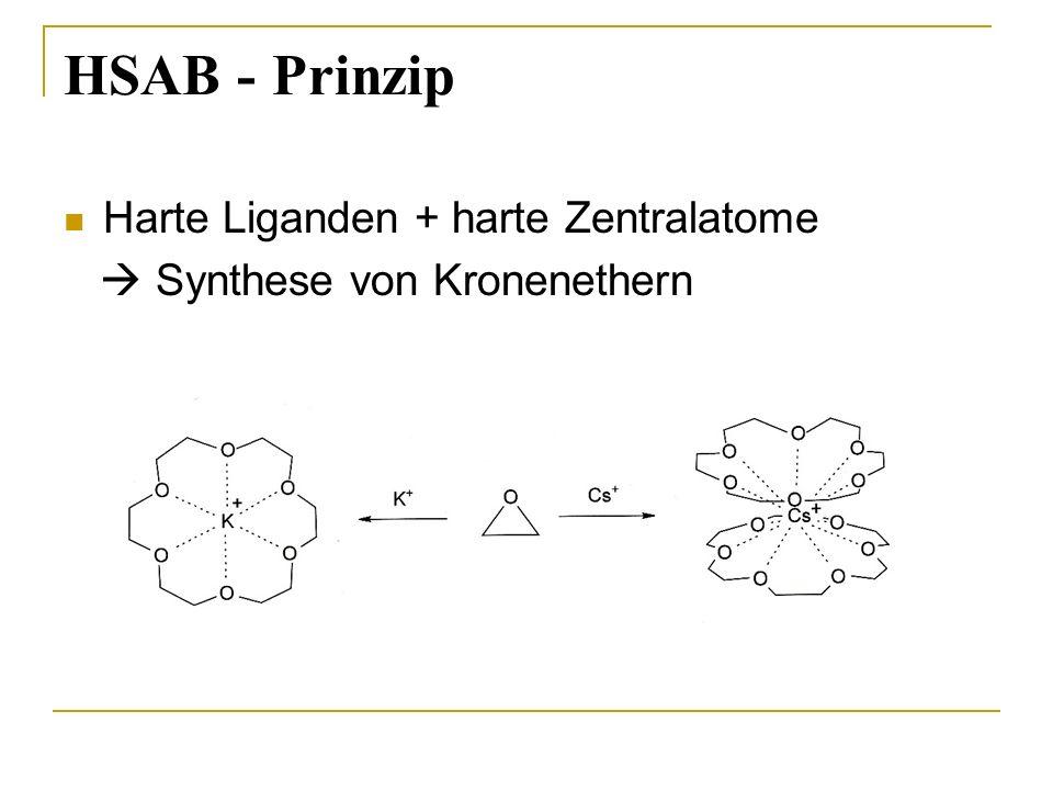 HSAB - Prinzip Harte Liganden + harte Zentralatome Synthese von Kronenethern