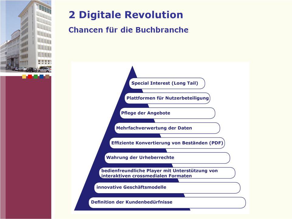 2 Digitale Revolution Herausforderungen der Buchbranche