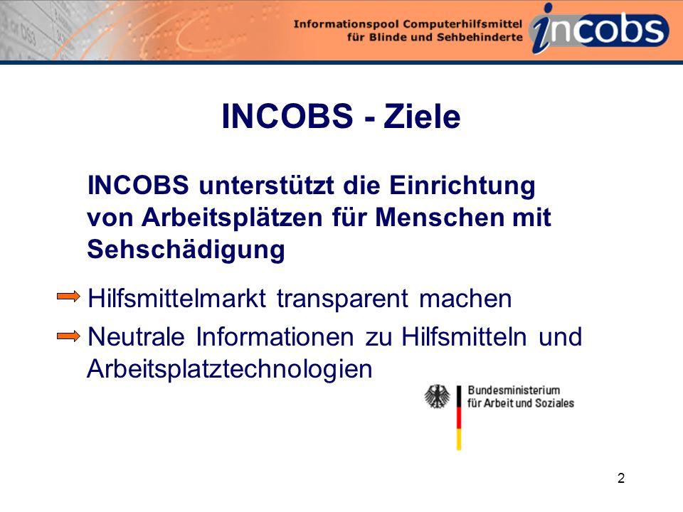 1 Referierende Heike Clauss INCOBS-Projektkoordination Carsten Albrecht INCOBS-Testdurchführung
