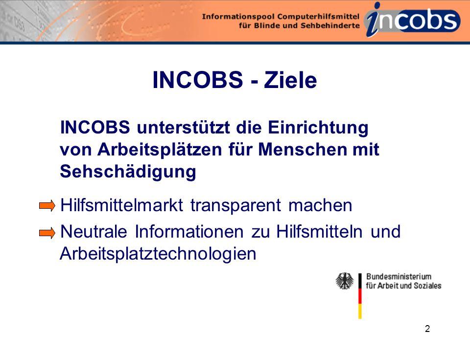 1 Referierende Carsten Albrecht INCOBS-Testdurchführung Heike Clauss INCOBS-Projektkoordination