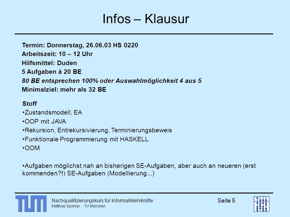 Nachqualifizierungskurs für Informatiklehrkräfte Matthias Spohrer · TU München Seite 5 Infos – Klausur Termin: Donnerstag, 26.06.03 HS 0220 Arbeitszeit: 10 – 12 Uhr Hilfsmittel: Duden 5 Aufgaben à 20 BE oder 80 BE entsprechen 100% oder Auswahlmöglichkeit 4 aus 5 Minimalziel: mehr als 32 BE Stoff Zustandsmodell, EA OOP mit JAVA Rekursion, Entrekursivierung, Terminierungsbeweis Funktionale Programmierung mit HASKELL OOM Aufgaben möglichst nah an bisherigen SE-Aufgaben, aber auch an neueren (erst kommenden?!) SE-Aufgaben (Modellierung...)