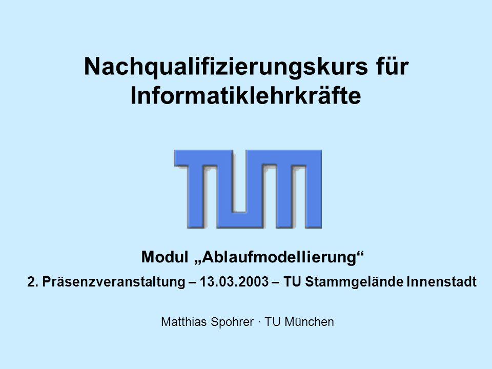 Nachqualifizierungskurs für Informatiklehrkräfte © 2003 Matthias Spohrer · TU München Seite 32 Quicksort(a, links, rechts) 314280985 i = links, j = rechts while i <= j do links=0rechts=8 while a[i] < x do inc(i) while a[j] > x do dec(j) if i <= j then vertausche a[i] und a[j] inc(i), dec(j) fi 310884925 j=3i=4 310884925 i=4, j=4 od 310884925 Quicksort(links, j)Quicksort(i, rechts) Wähle mittleres Element z.B.