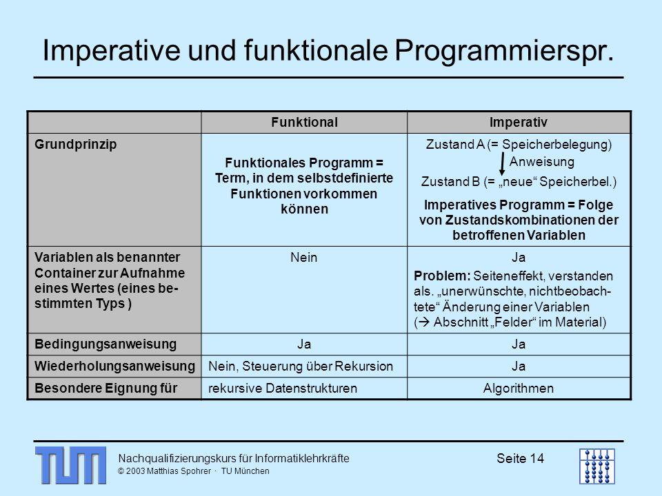 Nachqualifizierungskurs für Informatiklehrkräfte © 2003 Matthias Spohrer · TU München Seite 14 Imperative und funktionale Programmierspr.