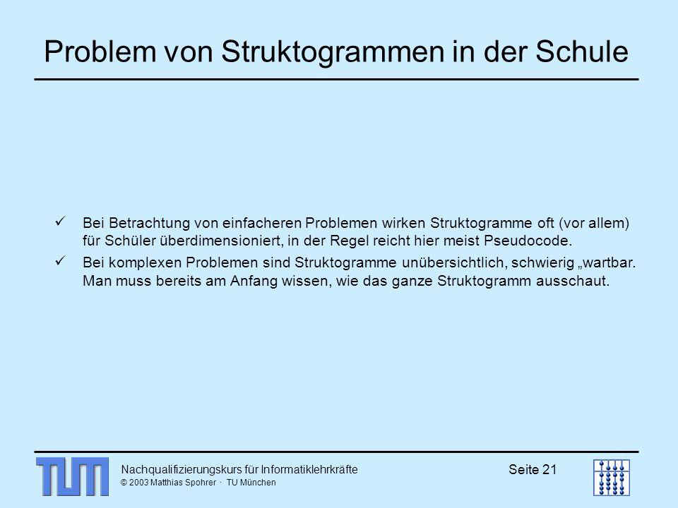 Nachqualifizierungskurs für Informatiklehrkräfte © 2003 Matthias Spohrer · TU München Seite 21 Problem von Struktogrammen in der Schule Bei Betrachtung von einfacheren Problemen wirken Struktogramme oft (vor allem) für Schüler überdimensioniert, in der Regel reicht hier meist Pseudocode.