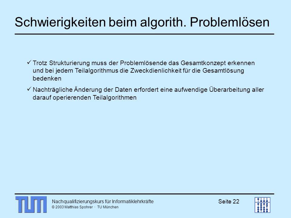 Nachqualifizierungskurs für Informatiklehrkräfte © 2003 Matthias Spohrer · TU München Seite 22 Schwierigkeiten beim algorith.
