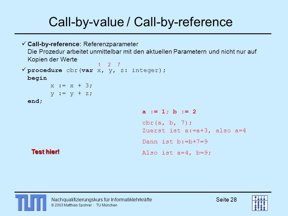 Nachqualifizierungskurs für Informatiklehrkräfte © 2003 Matthias Spohrer · TU München Seite 28 Call-by-value / Call-by-reference Call-by-reference: Referenzparameter Die Prozedur arbeitet unmittelbar mit den aktuellen Parametern und nicht nur auf Kopien der Werte procedure cbr(var x, y, z: integer); begin x := x + 3; y := y + z; end; a := 1; b := 2 cbr(a, b, 7); Zuerst ist a:=a+3, also a=4 Dann ist b:=b+7=9 Also ist a=4, b=9; 127 Test hier.