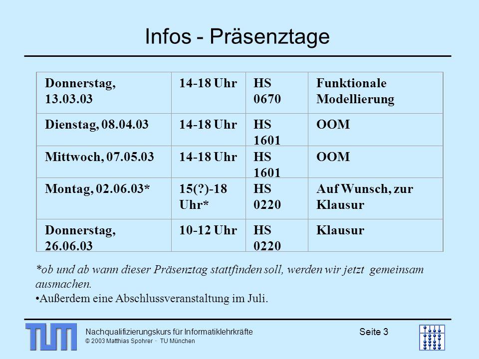 Nachqualifizierungskurs für Informatiklehrkräfte © 2003 Matthias Spohrer · TU München Seite 3 Infos - Präsenztage Donnerstag, 13.03.03 14-18 UhrHS 0670 Funktionale Modellierung Dienstag, 08.04.0314-18 UhrHS 1601 OOM Mittwoch, 07.05.0314-18 UhrHS 1601 OOM Montag, 02.06.03*15( )-18 Uhr* HS 0220 Auf Wunsch, zur Klausur Donnerstag, 26.06.03 10-12 UhrHS 0220 Klausur *ob und ab wann dieser Präsenztag stattfinden soll, werden wir jetzt gemeinsam ausmachen.