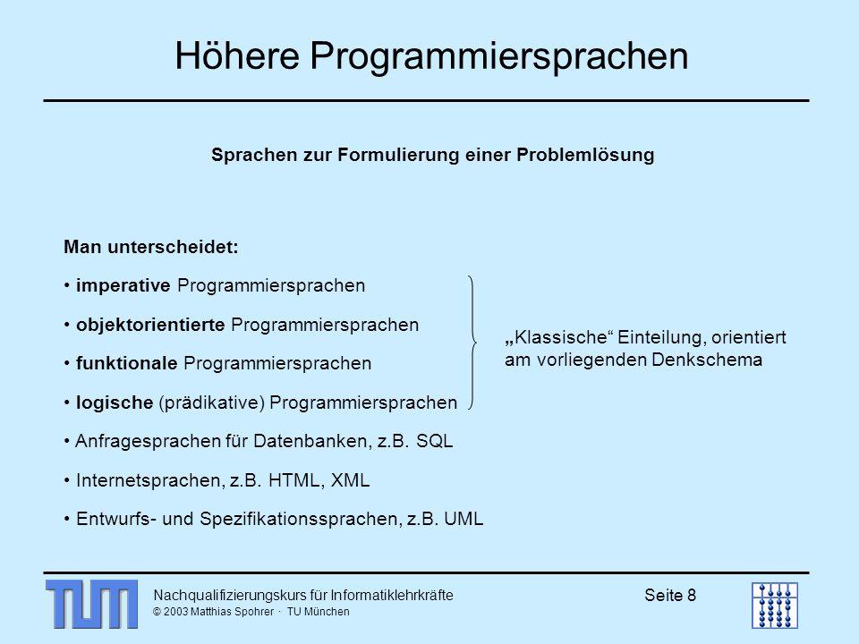 Nachqualifizierungskurs für Informatiklehrkräfte © 2003 Matthias Spohrer · TU München Seite 29 Der Quicksort Schnelles internes Sortierverfahren 1962 von C.