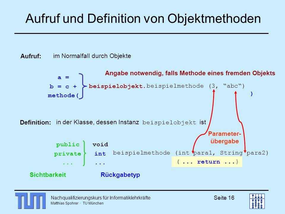 Nachqualifizierungskurs für Informatiklehrkräfte Matthias Spohrer · TU München Seite 16 Aufruf und Definition von Objektmethoden Definition: Aufruf: i