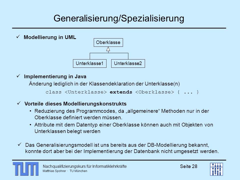 Nachqualifizierungskurs für Informatiklehrkräfte Matthias Spohrer · TU München Seite 28 Generalisierung/Spezialisierung Vorteile dieses Modellierungsk