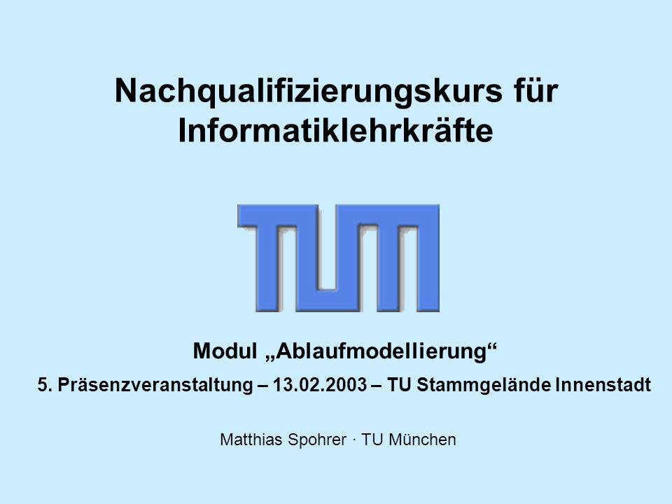 © 2003 Matthias Spohrer · TU München Seite 2 Inhaltsübersicht Infos und Neuigkeiten Übungsbetrieb Klausur Wiederholung: Aktionsstruktur Zustandsmodelle Algorithmen Kleine Einführung in Java