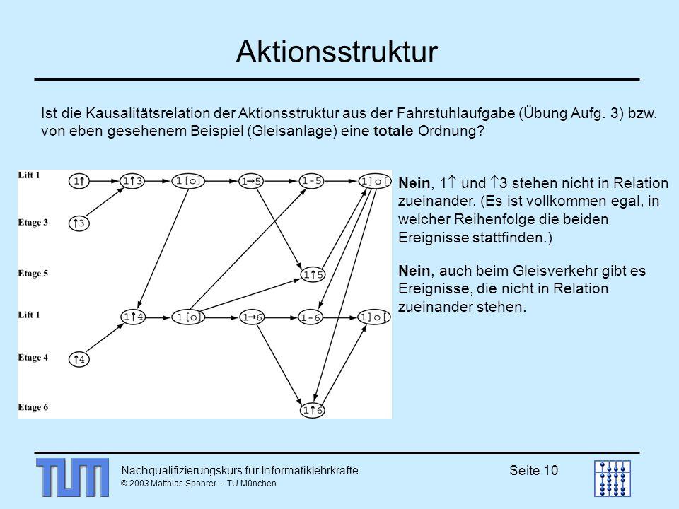 Nachqualifizierungskurs für Informatiklehrkräfte © 2003 Matthias Spohrer · TU München Seite 10 Aktionsstruktur Ist die Kausalitätsrelation der Aktions
