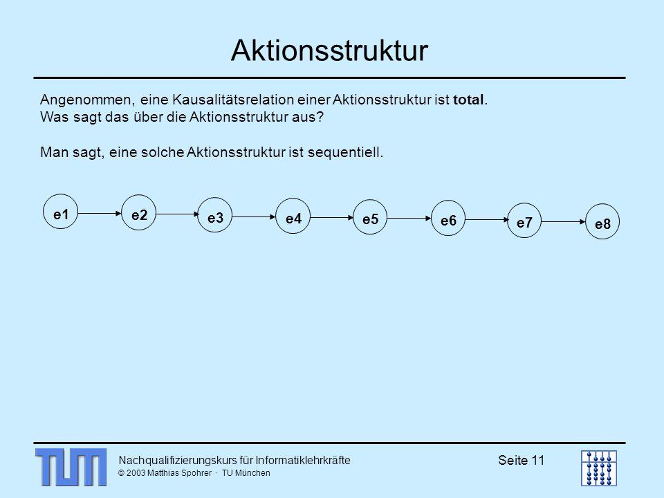 Nachqualifizierungskurs für Informatiklehrkräfte © 2003 Matthias Spohrer · TU München Seite 11 Aktionsstruktur Angenommen, eine Kausalitätsrelation einer Aktionsstruktur ist total.