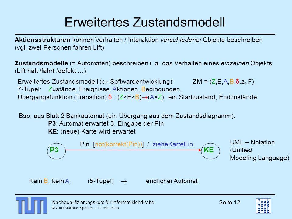 Nachqualifizierungskurs für Informatiklehrkräfte © 2003 Matthias Spohrer · TU München Seite 12 Erweitertes Zustandsmodell Aktionsstrukturen können Verhalten / Interaktion verschiedener Objekte beschreiben (vgl.
