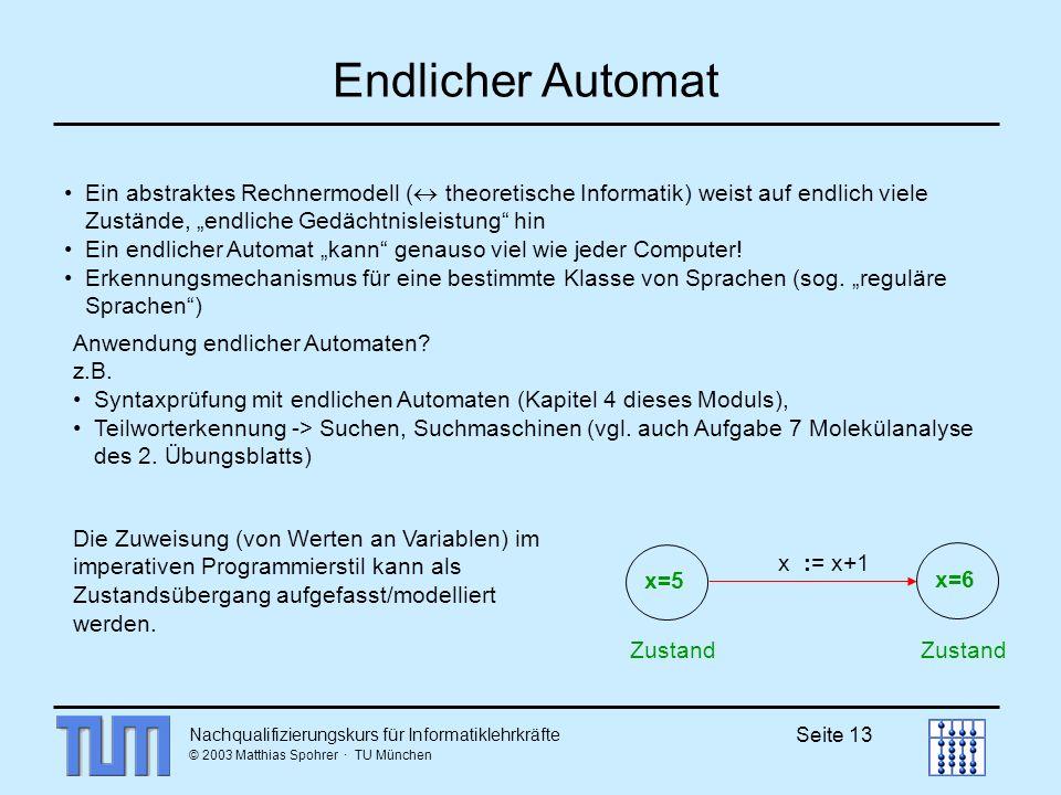 Nachqualifizierungskurs für Informatiklehrkräfte © 2003 Matthias Spohrer · TU München Seite 13 Endlicher Automat Ein abstraktes Rechnermodell ( theoretische Informatik) weist auf endlich viele Zustände, endliche Gedächtnisleistung hin Ein endlicher Automat kann genauso viel wie jeder Computer.