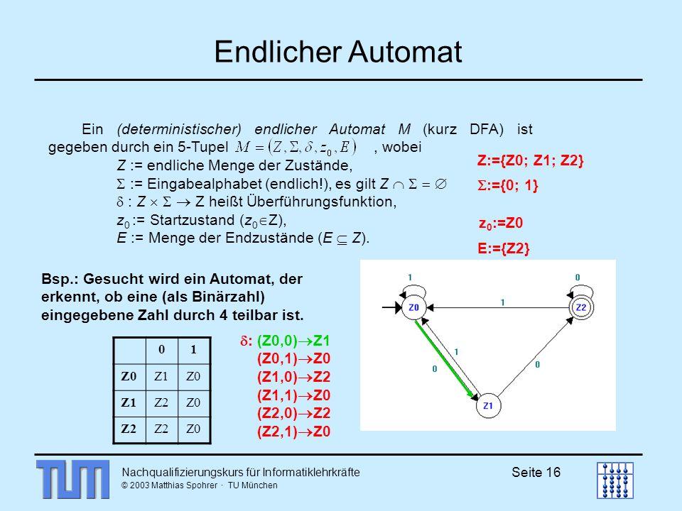 Nachqualifizierungskurs für Informatiklehrkräfte © 2003 Matthias Spohrer · TU München Seite 16 Endlicher Automat Ein (deterministischer) endlicher Aut