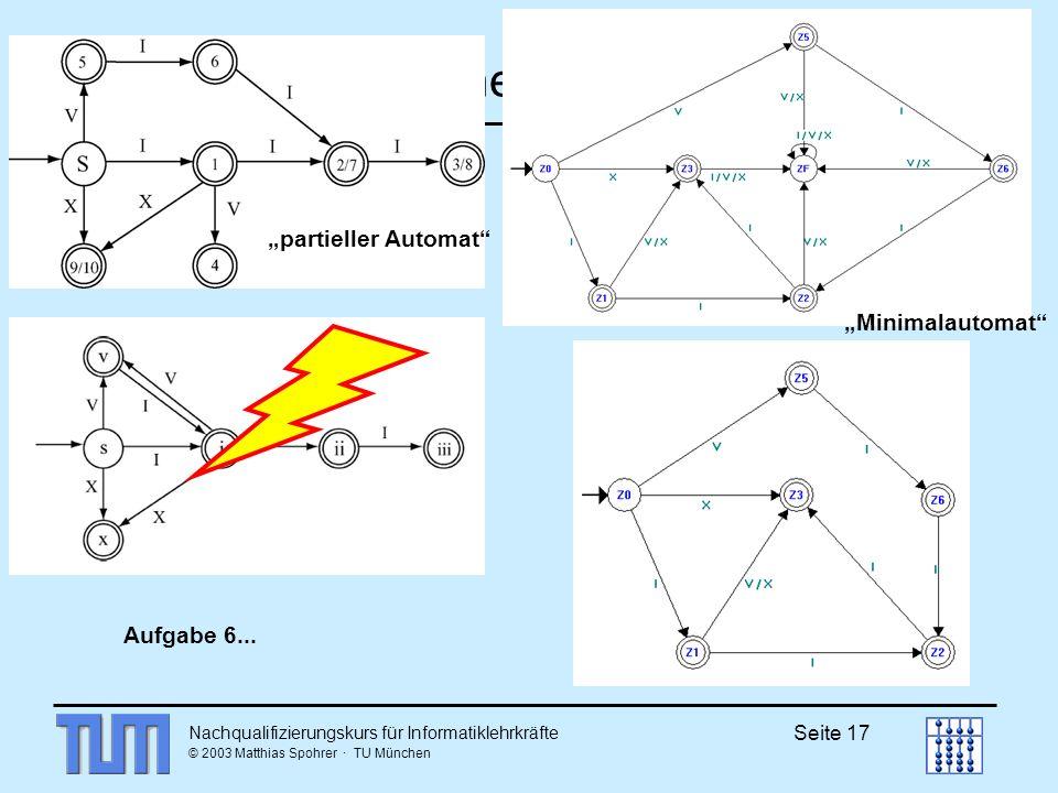 Nachqualifizierungskurs für Informatiklehrkräfte © 2003 Matthias Spohrer · TU München Seite 17 Endlicher Automat Aufgabe 6...