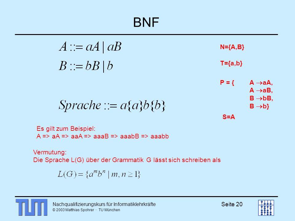 Nachqualifizierungskurs für Informatiklehrkräfte © 2003 Matthias Spohrer · TU München Seite 20 BNF T={a,b} N={A,B} P = {A aA, A aB, B bB, B b} S=A Es gilt zum Beispiel: A => aA => aaA => aaaB => aaabB => aaabb Vermutung: Die Sprache L(G) über der Grammatik G lässt sich schreiben als