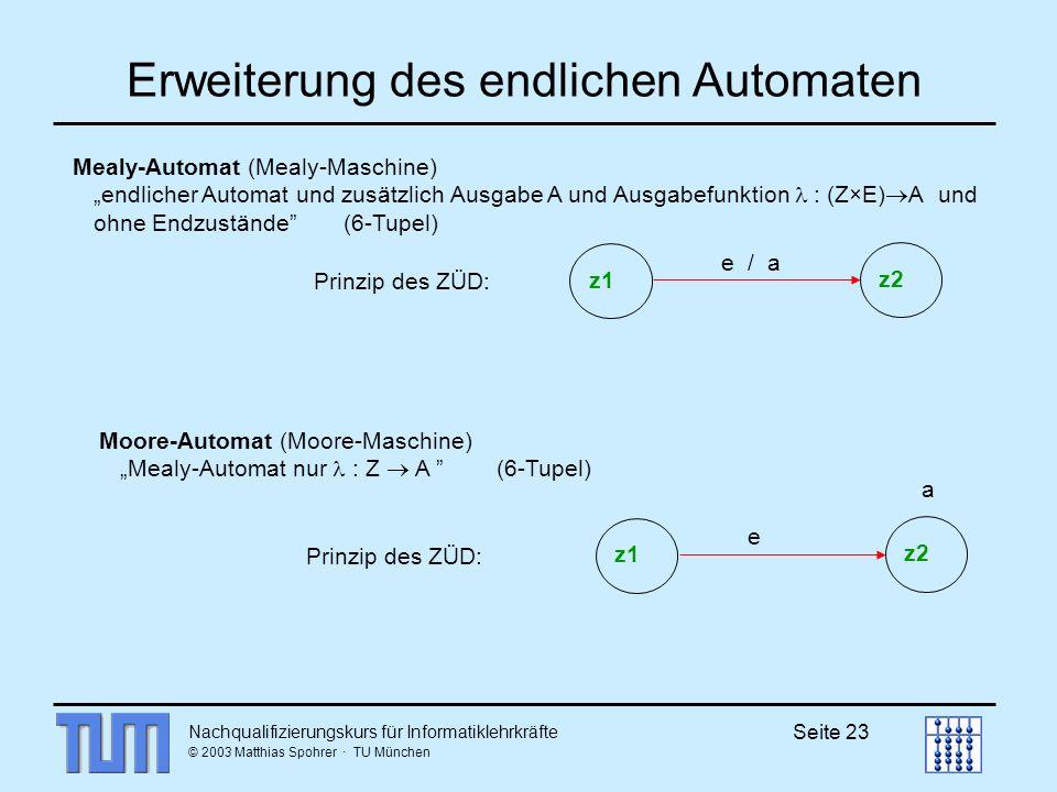 Nachqualifizierungskurs für Informatiklehrkräfte © 2003 Matthias Spohrer · TU München Seite 23 Erweiterung des endlichen Automaten Mealy-Automat (Meal