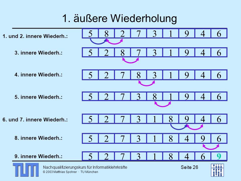 Nachqualifizierungskurs für Informatiklehrkräfte © 2003 Matthias Spohrer · TU München Seite 26 1. äußere Wiederholung 582731946 528731946 527831946 52