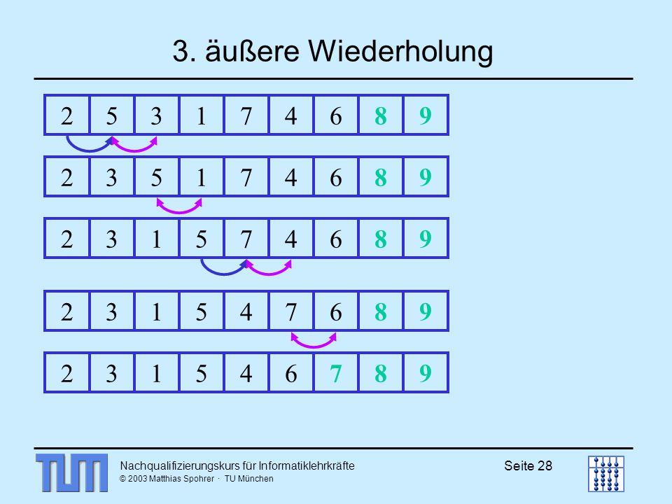 Nachqualifizierungskurs für Informatiklehrkräfte © 2003 Matthias Spohrer · TU München Seite 28 3. äußere Wiederholung 25317468923517468923157468923154