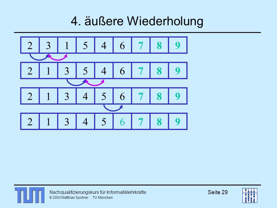 Nachqualifizierungskurs für Informatiklehrkräfte © 2003 Matthias Spohrer · TU München Seite 29 4. äußere Wiederholung 23154678921354678921345678921345