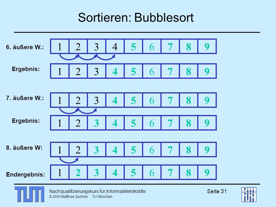 Nachqualifizierungskurs für Informatiklehrkräfte © 2003 Matthias Spohrer · TU München Seite 31 Sortieren: Bubblesort 123456789 123456789 123456789 123