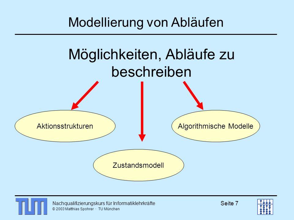 Nachqualifizierungskurs für Informatiklehrkräfte © 2003 Matthias Spohrer · TU München Seite 7 Modellierung von Abläufen Möglichkeiten, Abläufe zu besc