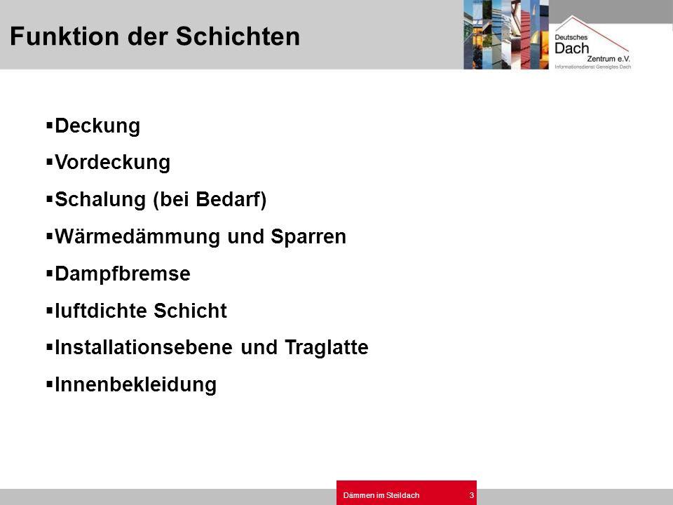 Dämmen im Steildach4 Wetterschutz (Regen, Hagel, Schnee, Eis, Wind + Sturm, UV- Strahlung) Einsatz gemäß ZVDH-Richtlinien und gemäß Herstellerangabe z.