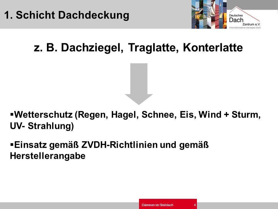 Dämmen im Steildach15 Funktionen eines Dachaufbaus Wetterschutz (Deckung und Vordeckung) Wärmeschutz (Zwischen- Unter- Aufsparren- Dämmung) Schallschutz(nur bei schallabsorbierenden Dämmstoffen) Luftdichtheit Tauwasserschutz (Dampfbremse) Vorbeugender Brandschutz (nichtbrennbarer Dämmstoff) Abwehrender Brandschutz Dachaufbau