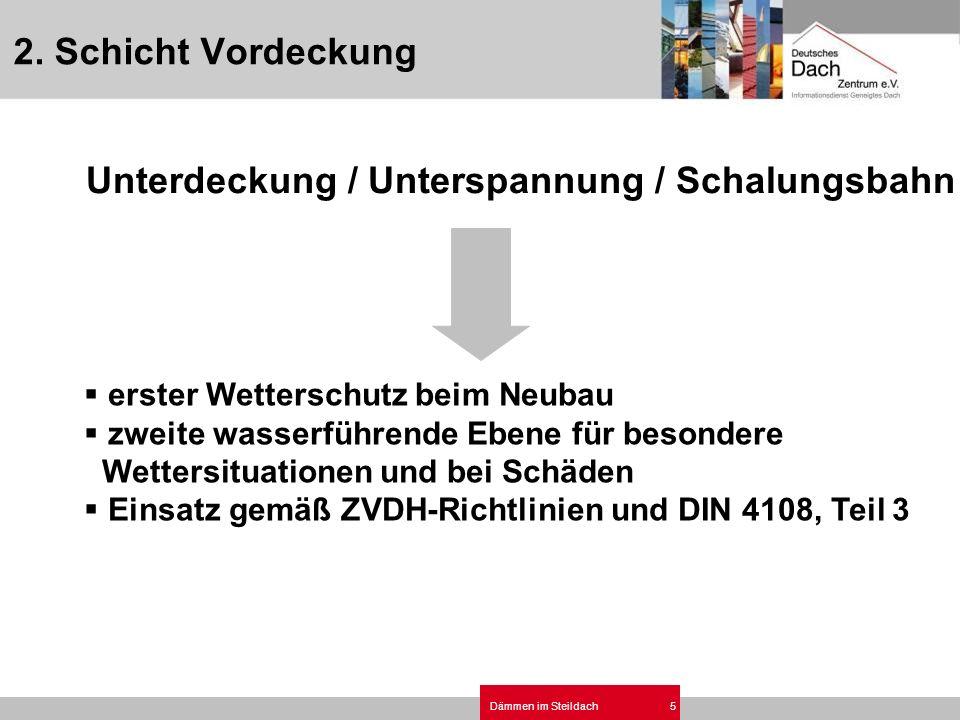 Dämmen im Steildach6 Sparren Konterlatte Traglatte Deckung Unterspannbahn