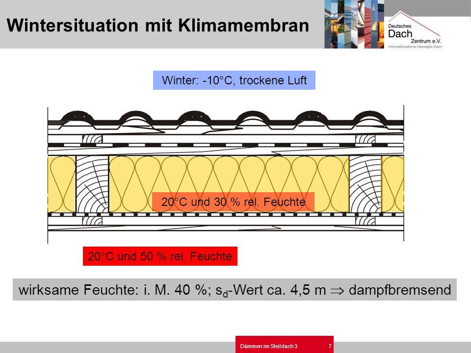 Dämmen im Steildach 37 20°C und 50 % rel. Feuchte wirksame Feuchte: i. M. 40 %; s d -Wert ca. 4,5 m dampfbremsend 20°C und 30 % rel. Feuchte Winter: -
