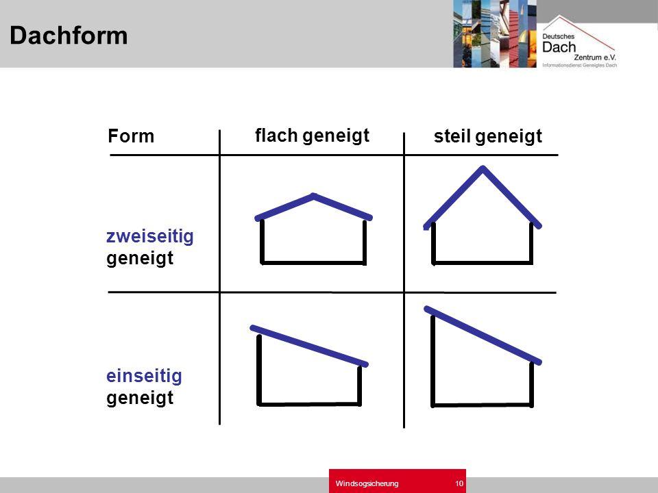 Windsogsicherung10 Formsteil geneigt zweiseitig geneigt einseitig geneigt flach geneigt Dachform