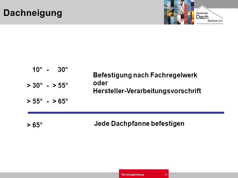 Windsogsicherung11 10°- 30° > 30°- > 55° > 55°- > 65° > 65° Befestigung nach Fachregelwerk oder Hersteller-Verarbeitungsvorschrift Jede Dachpfanne befestigen Dachneigung