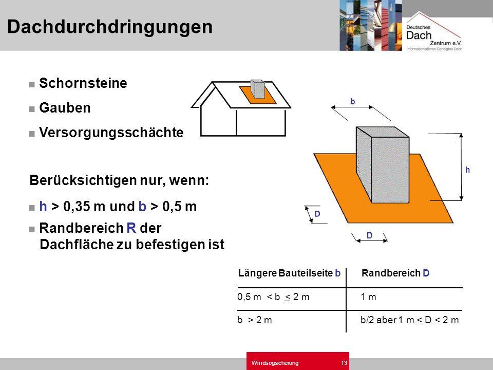 Windsogsicherung13 Randbereich R der Dachfläche zu befestigen ist 0,5 m < b < 2 m1 m b > 2 mb/2 aber 1 m < D < 2 m Längere Bauteilseite bRandbereich D D D Berücksichtigen nur, wenn: b h h > 0,35 m und b > 0,5 m Schornsteine Gauben Versorgungsschächte Dachdurchdringungen
