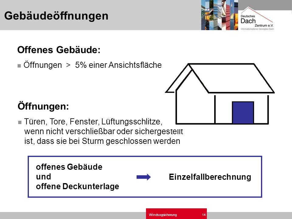 Windsogsicherung14 Offenes Gebäude: Öffnungen > 5% einer Ansichtsfläche Öffnungen: Türen, Tore, Fenster, Lüftungsschlitze, wenn nicht verschließbar oder sichergestellt ist, dass sie bei Sturm geschlossen werden Einzelfallberechnung offenes Gebäude und offene Deckunterlage Gebäudeöffnungen