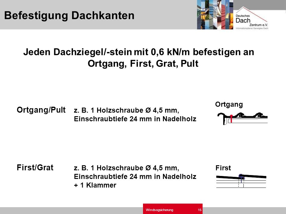 Windsogsicherung15 Jeden Dachziegel/-stein mit 0,6 kN/m befestigen an Ortgang, First, Grat, Pult First First/Grat z.