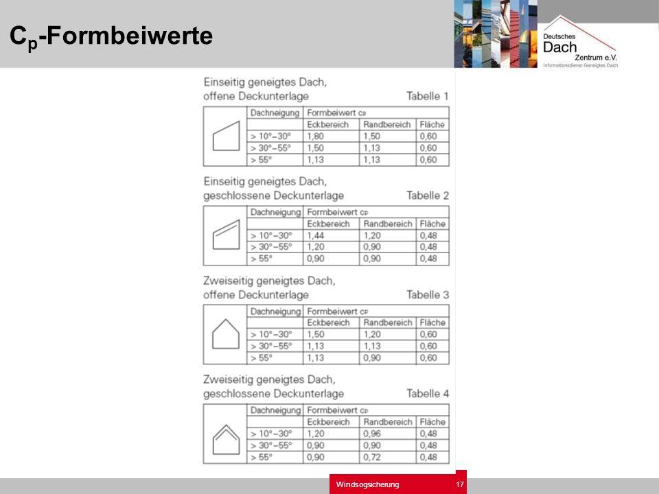 Windsogsicherung17 C p -Formbeiwerte