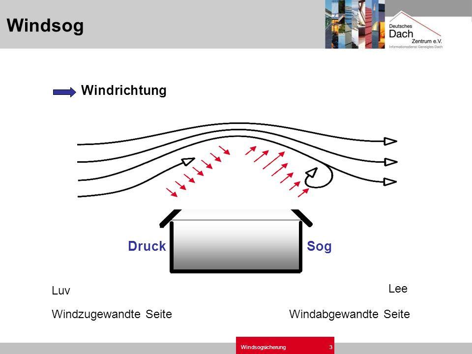 3 DruckSog Windrichtung Luv Lee Windzugewandte SeiteWindabgewandte Seite Windsog