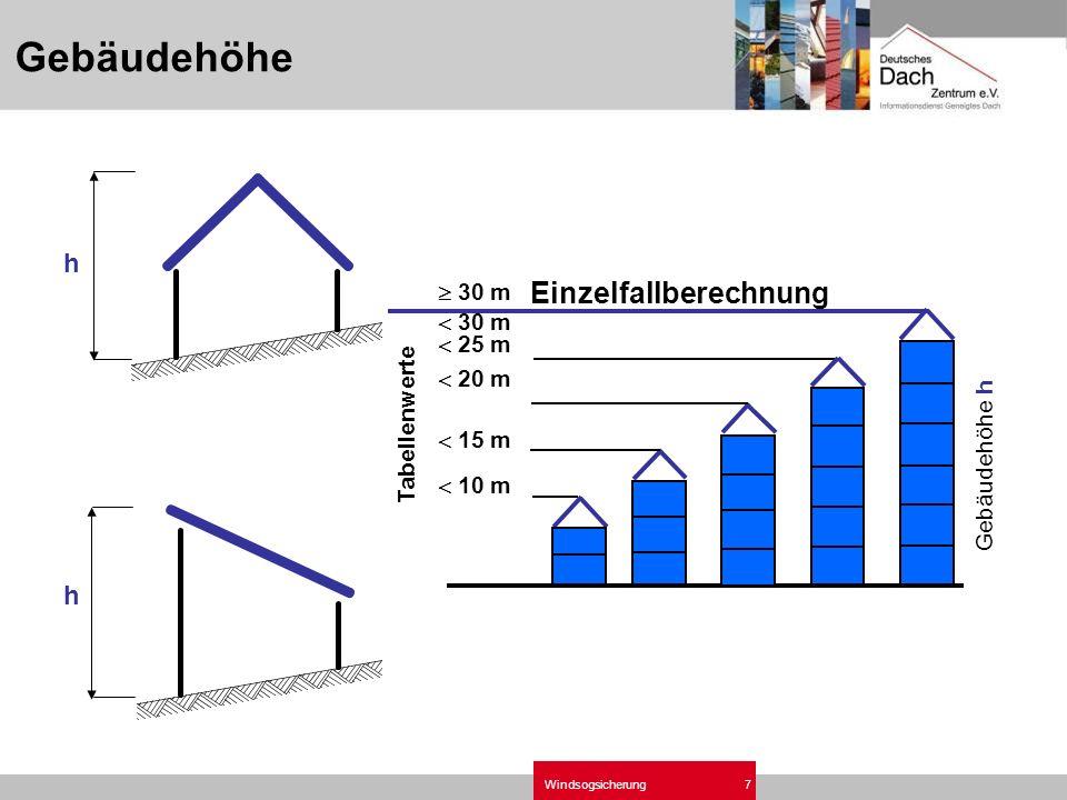 Windsogsicherung7 h h Tabellenwerte Einzelfallberechnung Gebäudehöhe h 30 m 10 m 25 m 20 m 30 m 15 m Gebäudehöhe