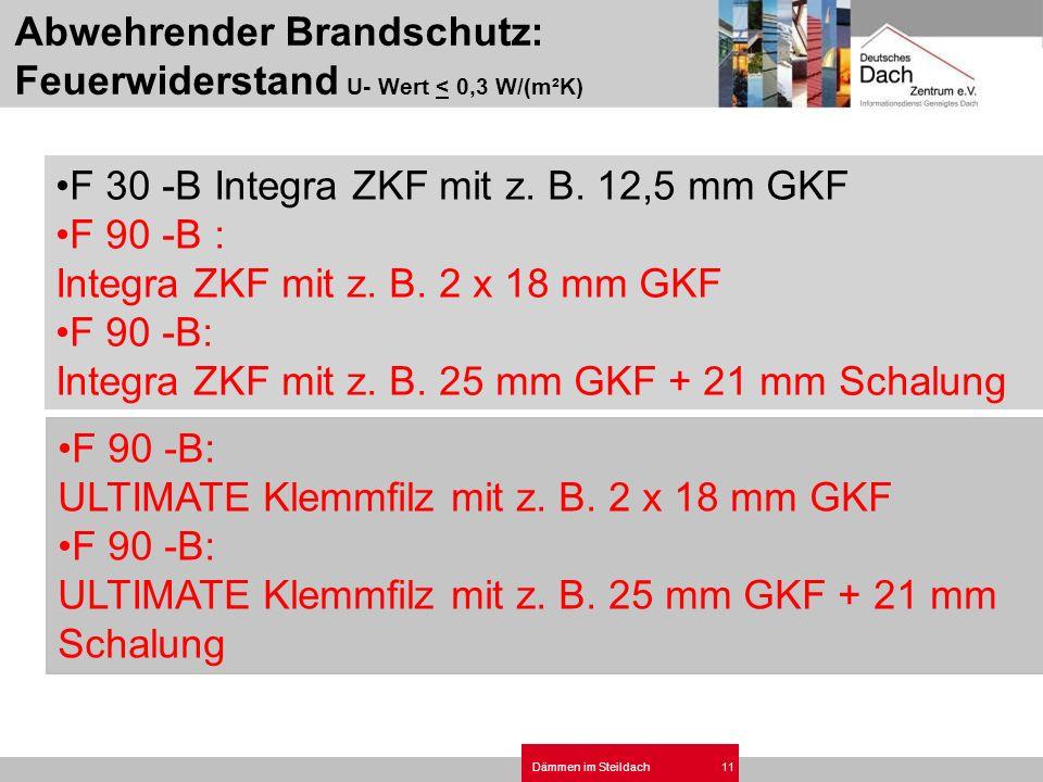 Dämmen im Steildach11 F 30 -B Integra ZKF mit z. B. 12,5 mm GKF F 90 -B : Integra ZKF mit z. B. 2 x 18 mm GKF F 90 -B: Integra ZKF mit z. B. 25 mm GKF