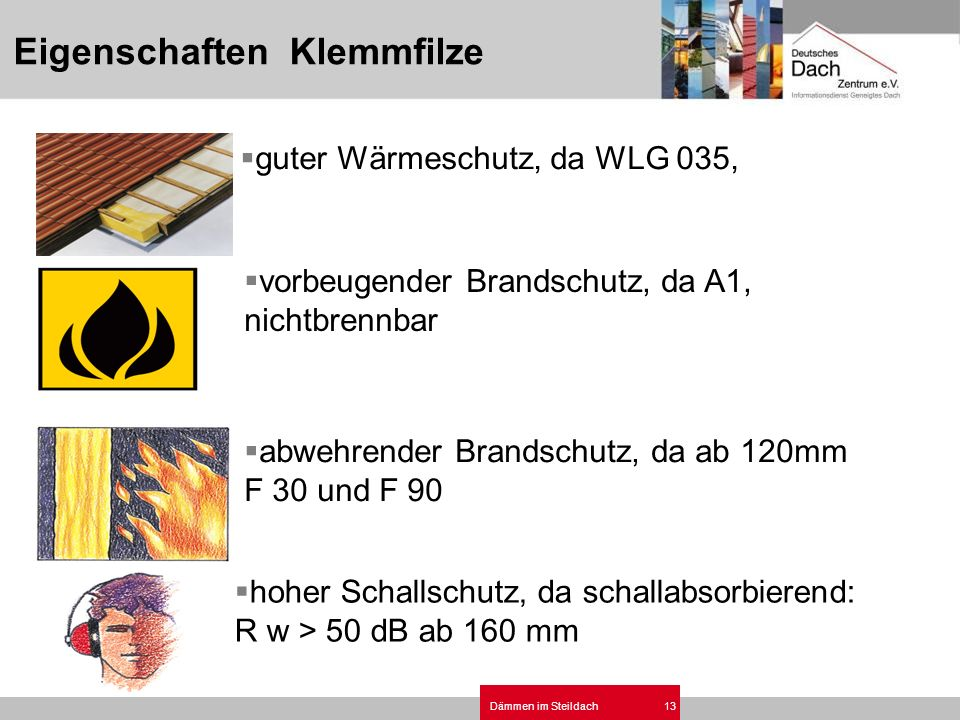 Dämmen im Steildach13 guter Wärmeschutz, da WLG 035, vorbeugender Brandschutz, da A1, nichtbrennbar abwehrender Brandschutz, da ab 120mm F 30 und F 90