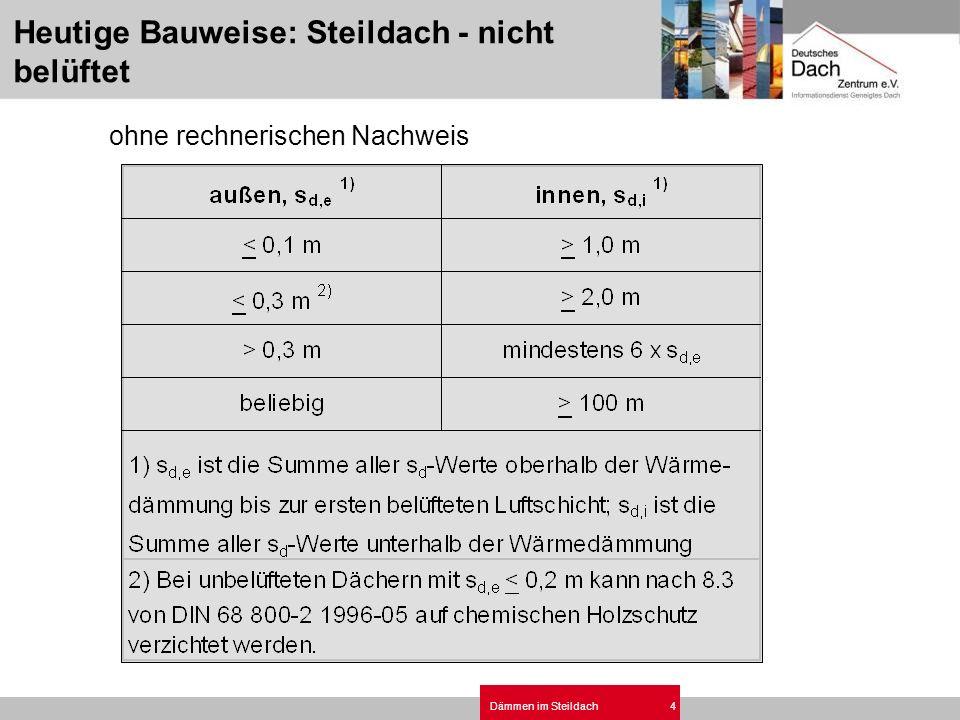 Dämmen im Steildach5 ohne rechnerischen Tauwassernachweis Lüftungsschicht und s d -Wert bei Dachneigung > 5° Zwischen Vordeckung und Wärmedämmung Belüftungsebene > 2 cm dick innen, s d,i > 2,0 m Alte Bauweise: Steildach belüftet