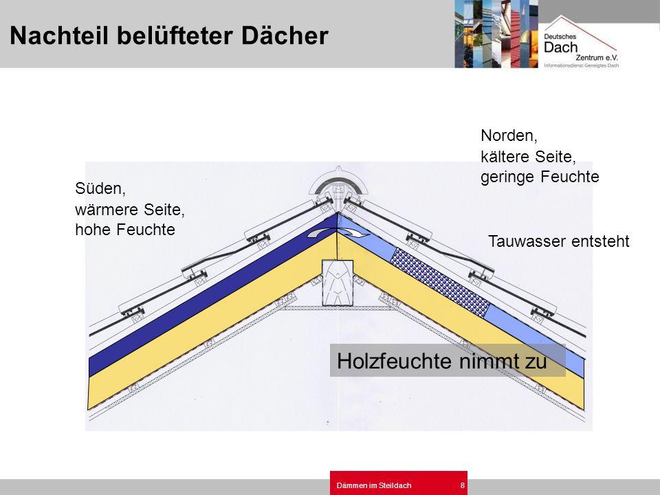 Dämmen im Steildach19 Optimale Wärmedämmung durch WLG 035 Ideal bei zu geringen Sparrenhöhen, zum Beispiel unter 180 mm Für erhöhte Anforderungen an die Wärmedämmung, Passiv- und Niedrigenergiehäusern Hohe Oberflächenfestigkeit und Klemmfähigkeit durch einseitiges Glasvlies Untersparren-Klemmfilz 50 mm Dicke Bietet Sicherheit, da nicht brennbar A1 Verbesserter Schallschutz durch Schallabsorption