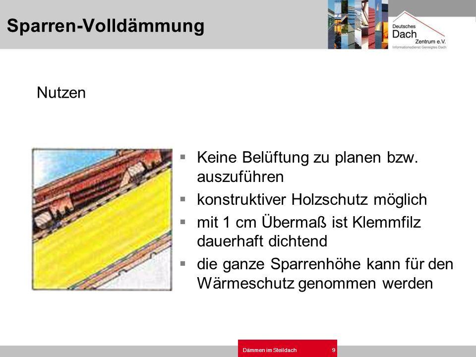 Dämmen im Steildach20 Ideal für Standardlattung (24/48 mm) Optimale Wärmedämmung durch WLG 035 Hohe Oberflächenfestigkeit durch einseitiges Glasvlies notwendig für den gesetzlich ge- forderten Mindestwärmeschutz von < 0,3 W/(m²K) bei 12 cm hohen Sparren Bietet Sicherheit, da nicht brennbar A1 Verbesserter Schallschutz durch Schallabsorption Untersparren-Klemmfilz 24 mm Dicke