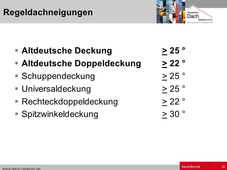 www.dach-zentrum.de Baustofftechnik20 Altdeutsche Deckung > 25 ° Altdeutsche Doppeldeckung> 22 ° Schuppendeckung> 25 ° Universaldeckung > 25 ° Rechtec