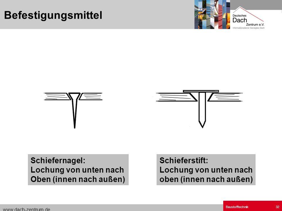 www.dach-zentrum.de Baustofftechnik32 Schiefernagel: Lochung von unten nach Oben (innen nach außen) Schieferstift: Lochung von unten nach oben (innen